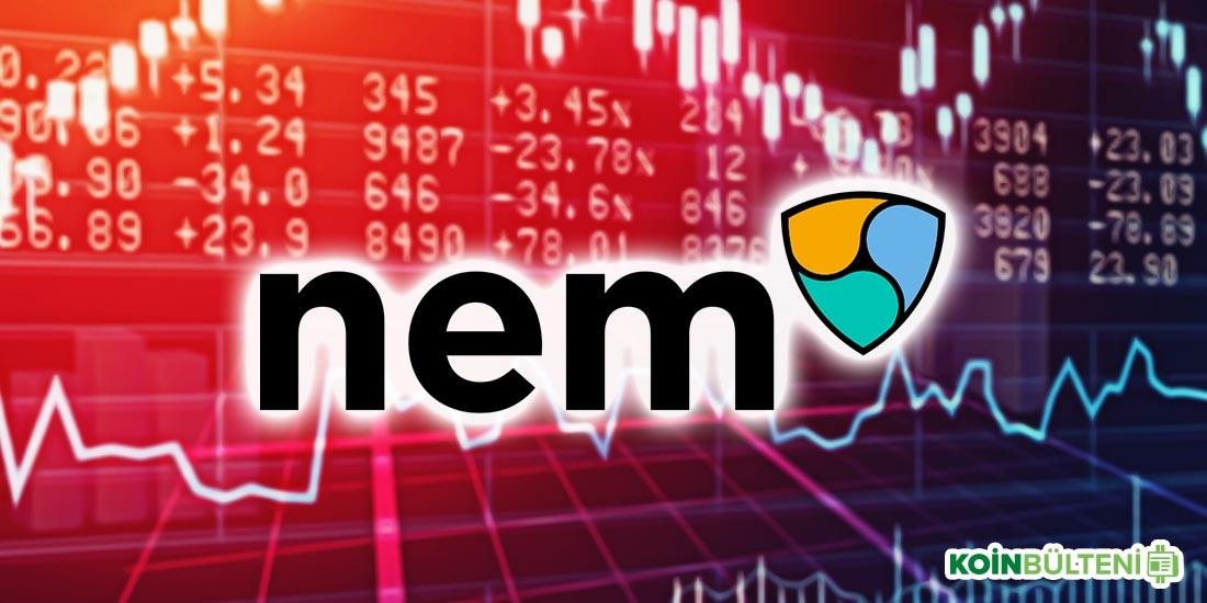 NEM Vakfı ile Dubai Hükümeti Birlikte Çalışacak