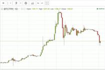 En İyi  Türk BİTCOİN BORSASI | Turkiye Güvenilir Bitcoin Borsasi