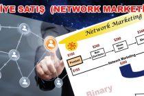 Tavsiye Kazanç | Network Marketing Kazanç Sistemi