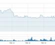 Kripto Para Borsalarının Yeni Gözdesi Bu MimbleWimble Altcoini!