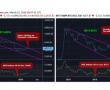 Bitcoin'de 2015'teki Boğa Sezonunun İzleri!