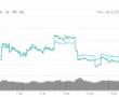 Analistlere Göre Bitcoin 2019'da Konsolidasyonda Kalacak! Bundan Sonra Bizi Bu Seviyeler Bekliyor