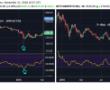 Bitcoin tekrar 5,000 dolara çıkabilir mi?