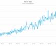 Güç Kanunu İlişkisiyle Sıra Dışı Bitcoin Fiyat Tahmini