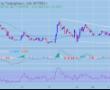 Waves/USD Analizi: Altcoin Keskin Bir Hamle Yapmak Üzere