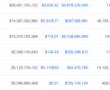 Kripto Para Piyasası Sert Düştü: Bitcoin, Ethereum, XRP, BCH, EOS, XLM Fiyat Görünümü