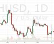 Bitcoin Cash yükselmeye devam ediyor – 600 dolar geçildi
