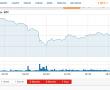 Bitcoin Fiyatı Konusunda Uzmanlar Yatırımcılara Sakin Olmalarını Tavsiye Ediyor