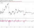 Uzman Görüşü: Bitcoin'in o rakamı yakalama şansı yüzde 19