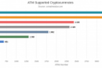 Flaş kripto para haberleri: Ethereum, Ripple, Tron, Litecoin, Monero, VeChain