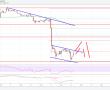 12 Ekim Litecoin Fiyat Analizi: Düşmeye Devam mı?