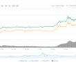 Yüzde 84'lük Çöküşü Tahmin Eden Borsacının Yeni Bitcoin Öngörüsü: Ripple (XRP), Tron, Ethereum, Stellar, Cardano, Waves'e Dair Öne Çıkan Haberler
