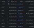 Tarihte Bugün: Bitcoin 19.900 Dolar İle Rekor Seviyede