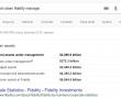 Binance CEO: Fidelity Portföyünün Yüzde 5'ni Bitcoin ve Kripto Paraya Yönlendirse Ne Olur?