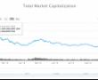 Beklenen haberler: Hedge fonlarının Bitcoin ve kripto para yatırım hacimleri artıyor