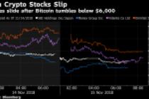 Bitcoin fiyat düşüşü Ripple ortağı SBI hisselerinde düşmeye neden oldu